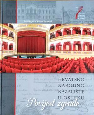 Hrvatsko narodno kazalište u Osijeku: povijest zgrade